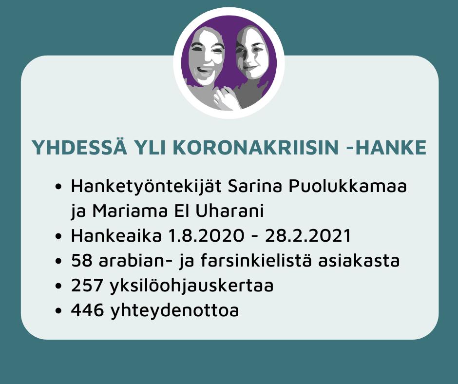 Kuva, jossa teksti: Yhdessä yli koronakriisin -hanke Hanketyöntekijät Sarina Puolukkamaa ja Mariama El Uharani Hankeaika 1.8.2020 - 28.2.2021 58 arabian- ja farsinkielistä asiakasta 257 yksilöohjauskertaa 446 yhteydenottoa